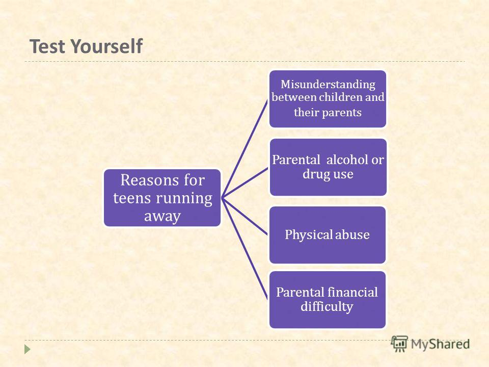 Test Yourself Reasons for teens running away Misunderstanding between children and their parents Parental alcohol or drug use Physical abuse Parental financial difficulty