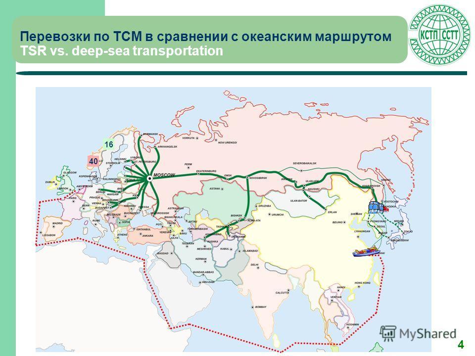 4 16 40 Перевозки по ТСМ в сравнении с океанским маршрутом TSR vs. deep-sea transportation