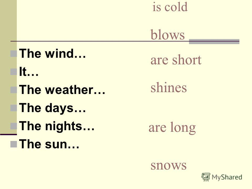 is cold The wind… It… The weather… The days… The nights… The sun… blows are short shines snows are long