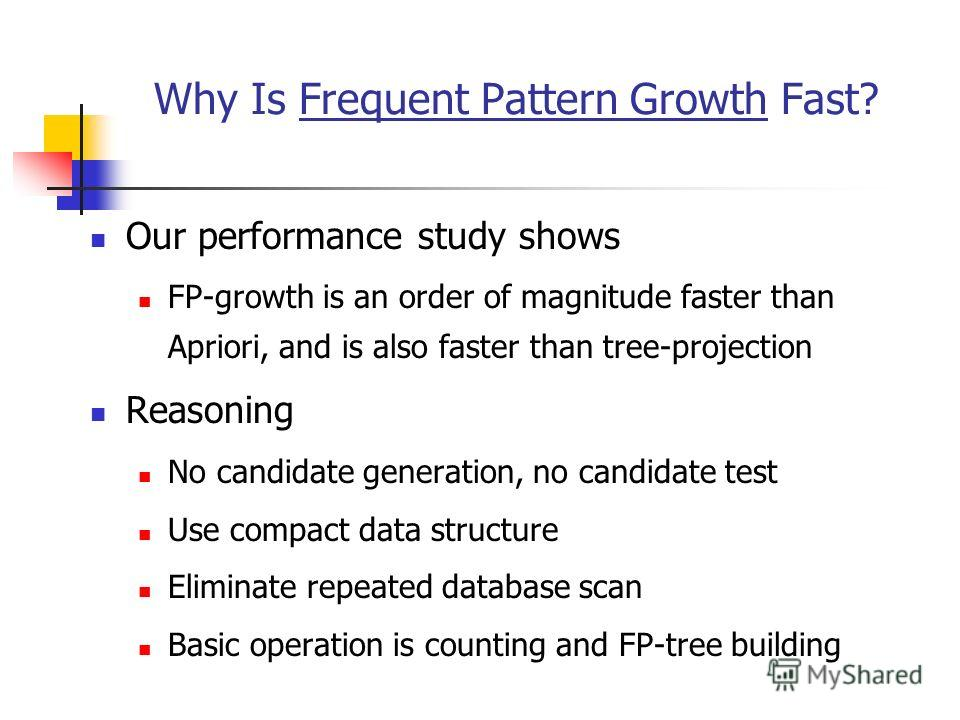 Why Is Frequent Pattern Growth Fast? Our performance study shows FP-growth is an order of magnitude faster than Apriori, and is also faster than tree-projection Reasoning No candidate generation, no candidate test Use compact data structure Eliminate