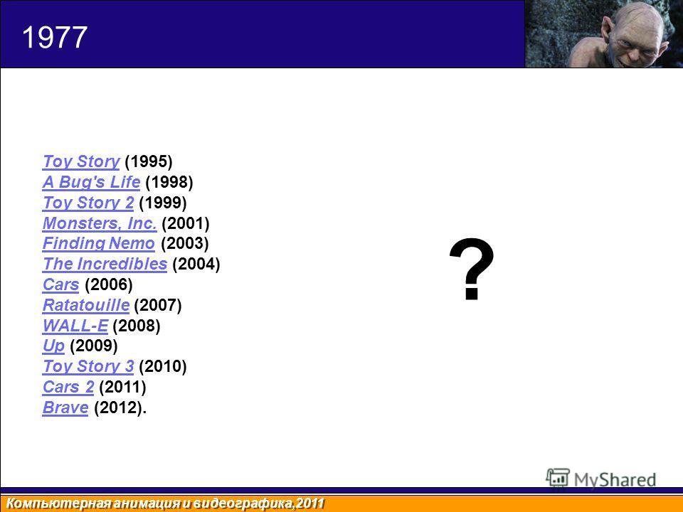 Компьютерная анимация и видеографика,2011 1977 Toy StoryToy Story (1995) A Bug's LifeA Bug's Life (1998) Toy Story 2Toy Story 2 (1999) Monsters, Inc.Monsters, Inc. (2001) Finding NemoFinding Nemo (2003) The IncrediblesThe Incredibles (2004) CarsCars