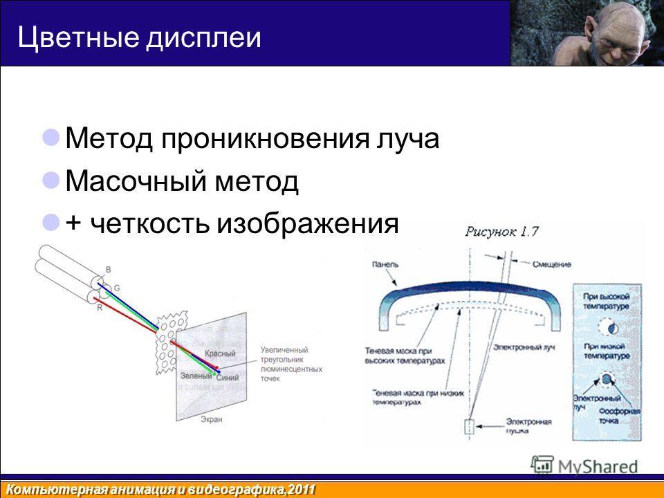 Компьютерная анимация и видеографика,2011 Цветные дисплеи Метод проникновения луча Масочный метод + четкость изображения