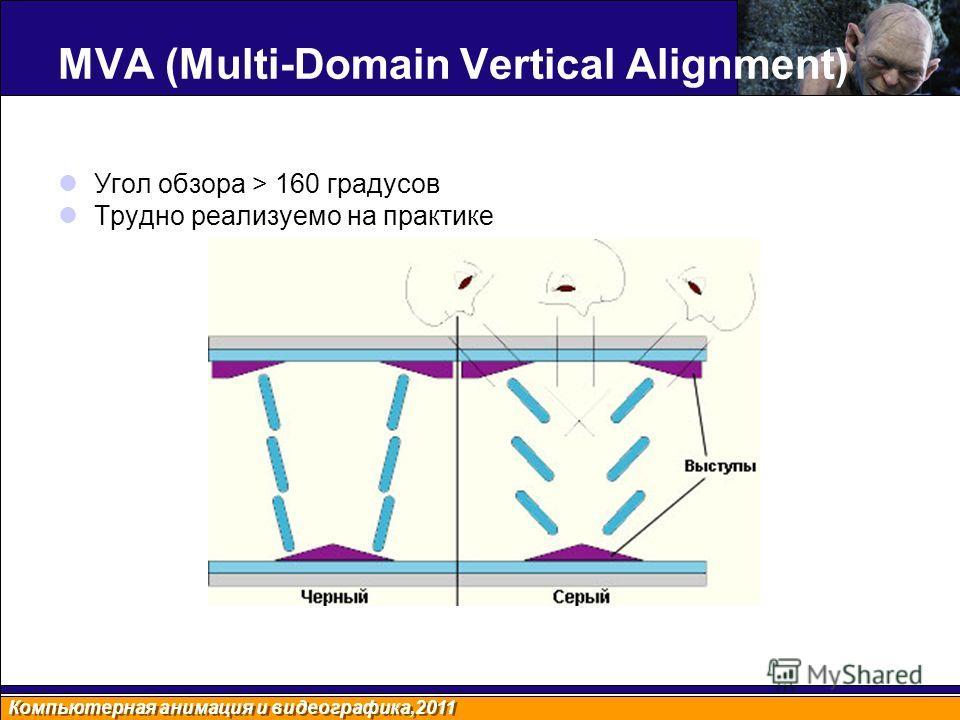 Компьютерная анимация и видеографика,2011 MVA (Multi-Domain Vertical Alignment) матрицы Угол обзора > 160 градусов Трудно реализуемо на практике