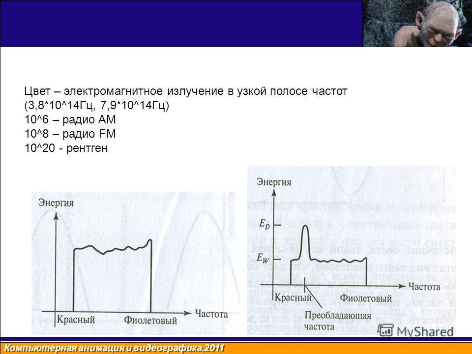Компьютерная анимация и видеографика,2011 Цвет – электромагнитное излучение в узкой полосе частот (3,8*10^14Гц, 7,9*10^14Гц) 10^6 – радио AM 10^8 – радио FM 10^20 - рентген