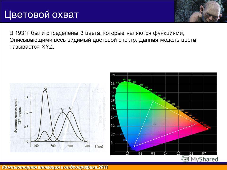 Компьютерная анимация и видеографика,2011 Цветовой охват В 1931г были определены 3 цвета, которые являются функциями, Описывающими весь видимый цветовой спектр. Данная модель цвета называется XYZ.