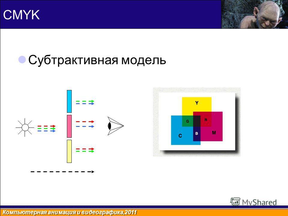 Компьютерная анимация и видеографика,2011 CMYK Субтрактивная модель