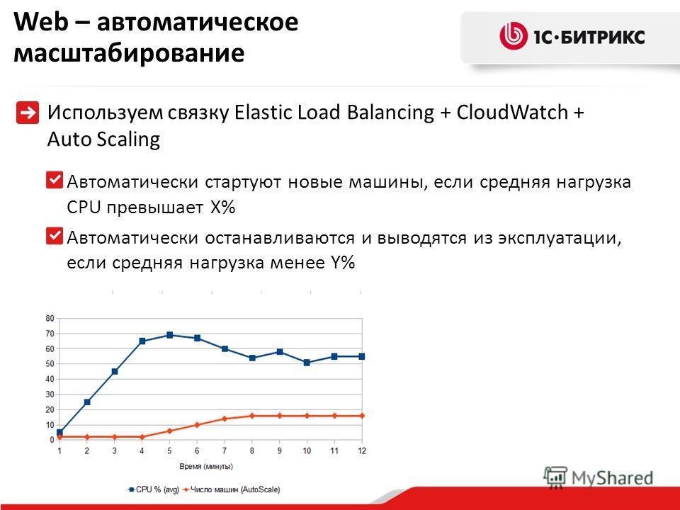 Web – автоматическое масштабирование Используем связку Elastic Load Balancing + CloudWatch + Auto Scaling Автоматически стартуют новые машины, если средняя нагрузка CPU превышает X% Автоматически останавливаются и выводятся из эксплуатации, если сред