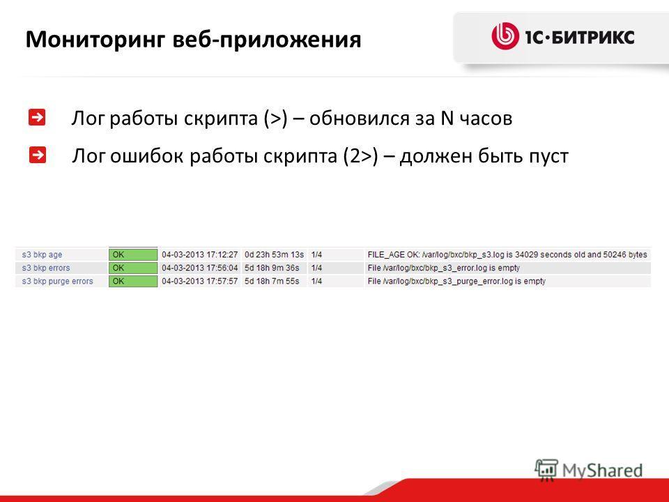 Мониторинг веб-приложения Лог работы скрипта (>) – обновился за N часов Лог ошибок работы скрипта (2>) – должен быть пуст