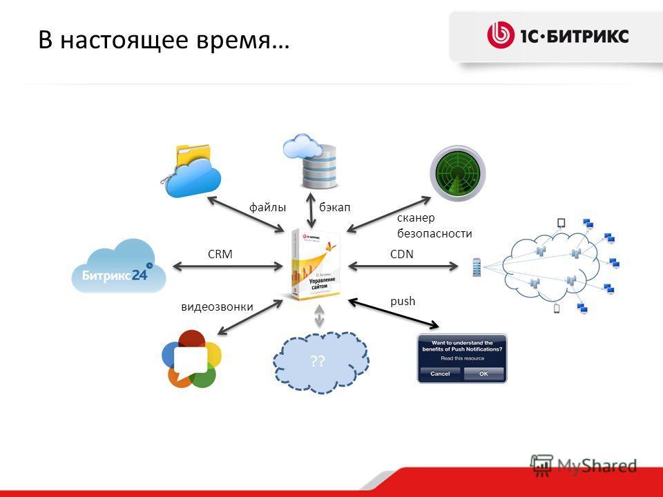 В настоящее время… CRM CDN бэкап файлы сканер безопасности ?? видеозвонки push