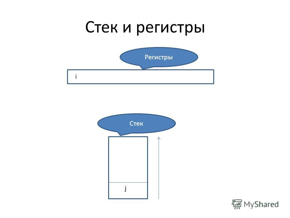 Стек и регистры j Регистры Стек i