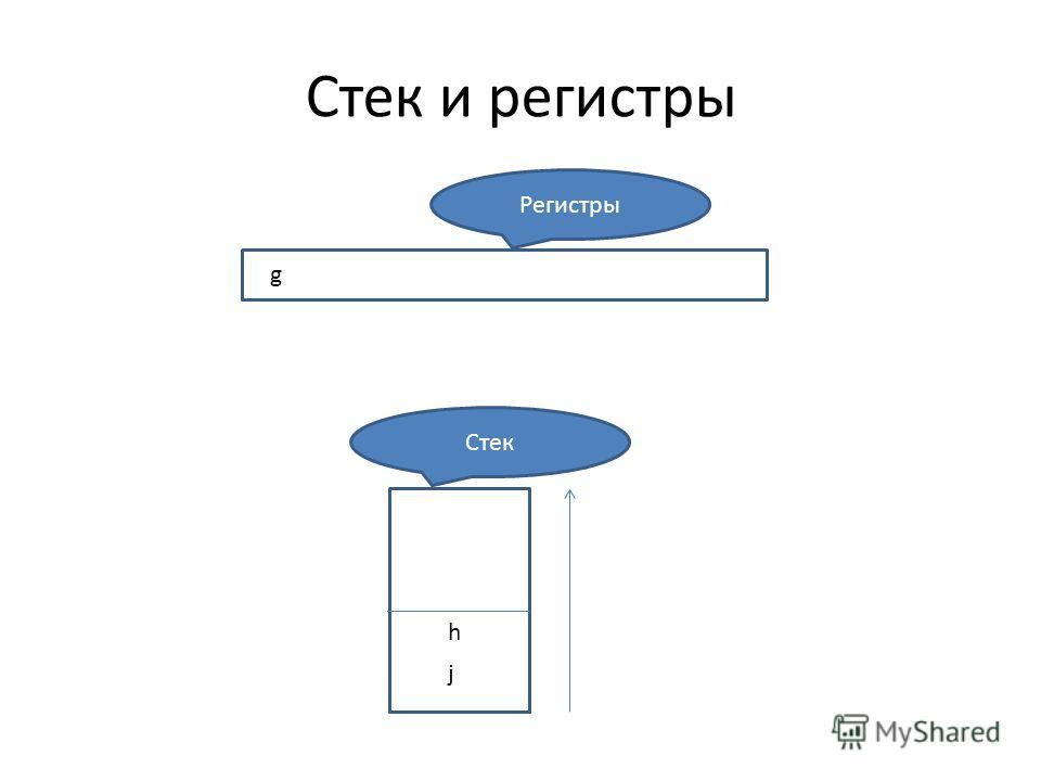Стек и регистры j Регистры Стек g h