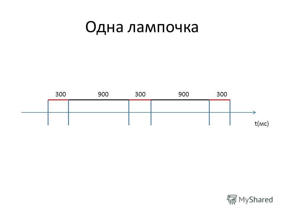 Одна лампочка 300300900900300300900900300 t(мс)