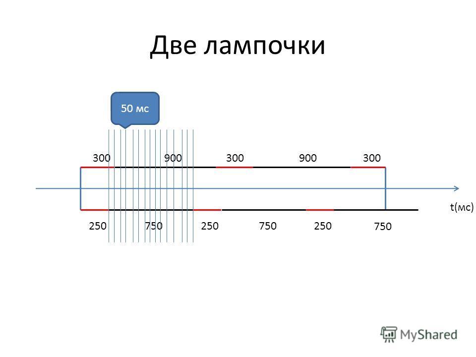 Две лампочки 300300900900300300900900300300 t(мс) 250750250 750 50 мс