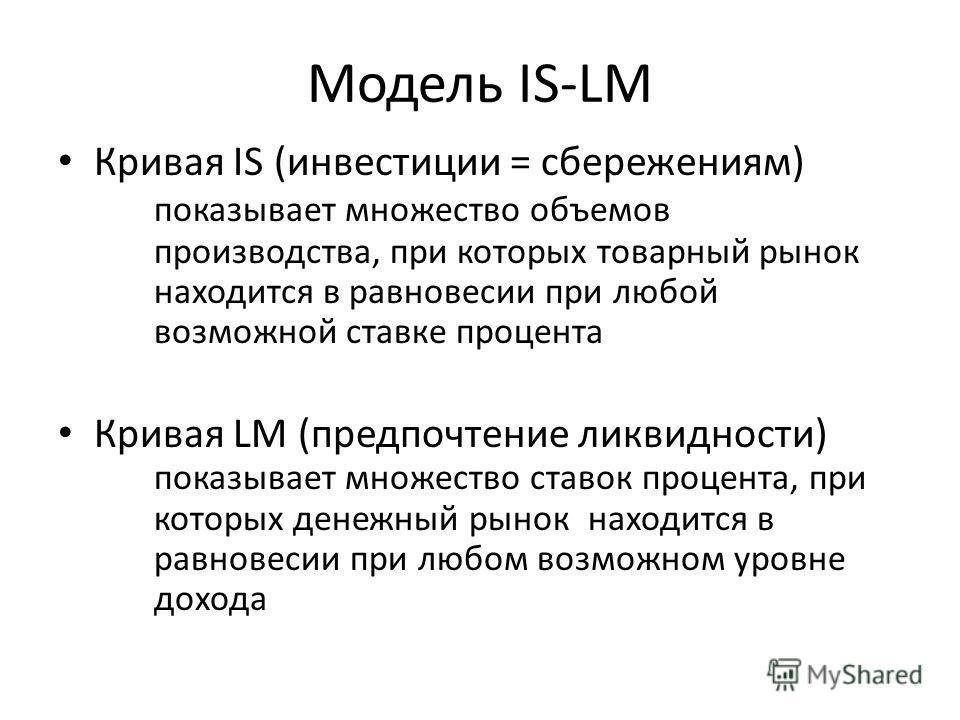 Модель IS-LM Кривая IS (инвестиции = сбережениям) показывает множество объемов производства, при которых товарный рынок находится в равновесии при любой возможной ставке процента Кривая LM (предпочтение ликвидности) показывает множество ставок процен
