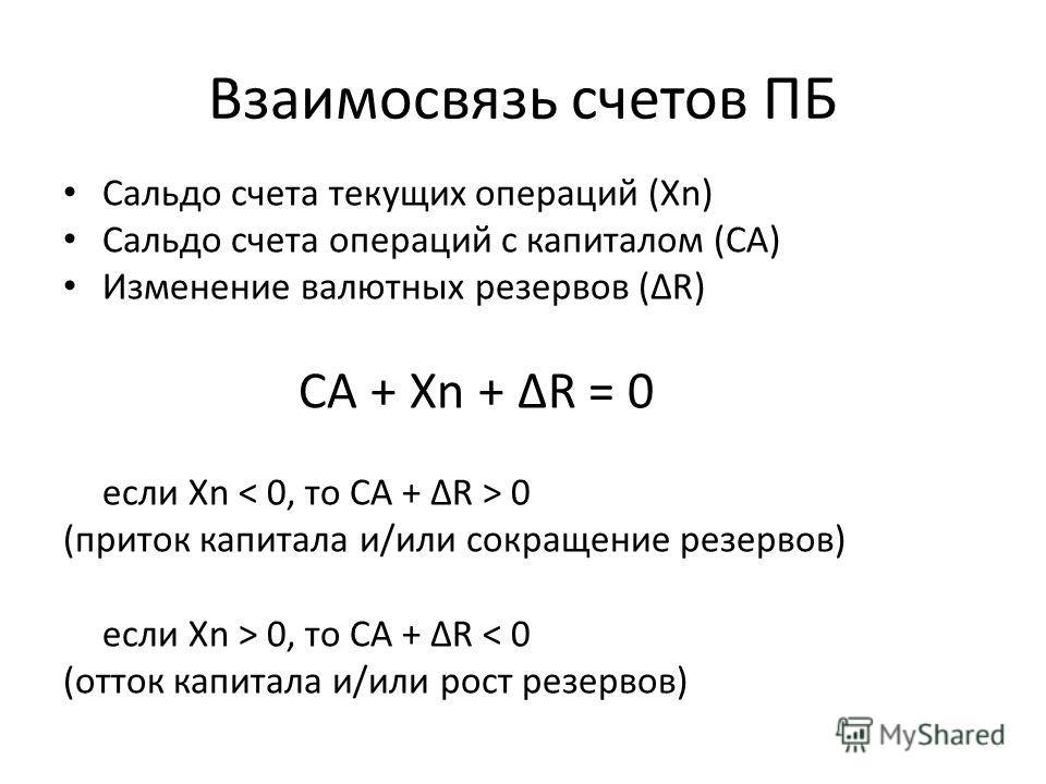 Взаимосвязь счетов ПБ Сальдо счета текущих операций (Xn) Сальдо счета операций с капиталом (CА) Изменение валютных резервов (R) СА + Xn + R = 0 если Xn 0 (приток капитала и/или сокращение резервов) если Xn > 0, то CА + R < 0 (отток капитала и/или рос