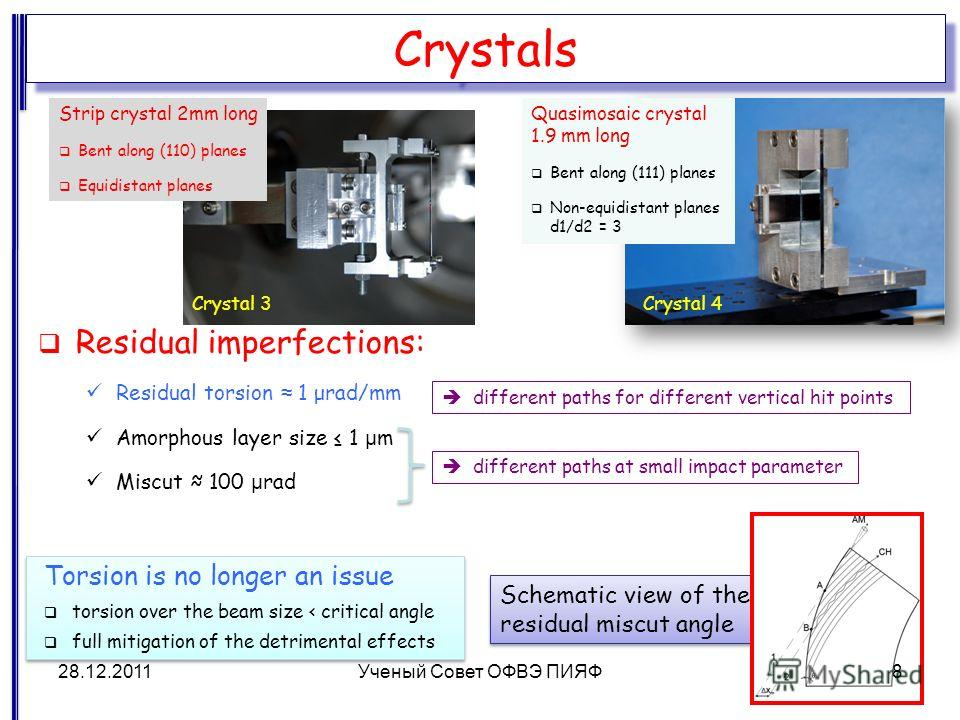 Residual imperfections: Residual torsion 1 μrad/mm Amorphous layer size 1 μ m Miscut 100 μ rad Crystals Schematic view of the residual miscut angle different paths for different vertical hit points different paths at small impact parameter Torsion is