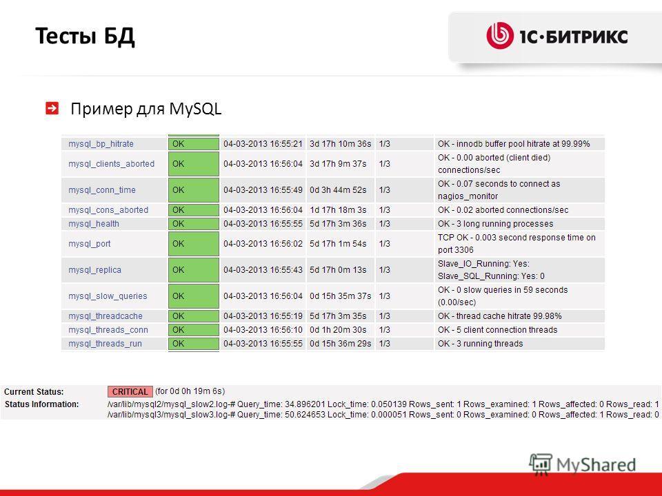 Тесты БД Пример для MySQL