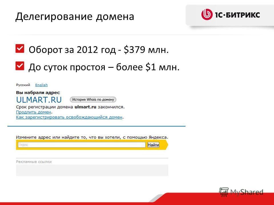 Делегирование домена Оборот за 2012 год - $379 млн. До суток простоя – более $1 млн.