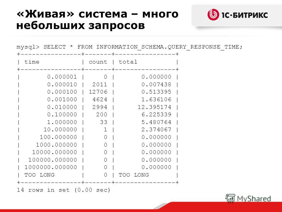 «Живая» система – много небольших запросов mysql> SELECT * FROM INFORMATION_SCHEMA.QUERY_RESPONSE_TIME; +----------------+-------+----------------+ | time | count | total | +----------------+-------+----------------+ | 0.000001 | 0 | 0.000000 | | 0.0