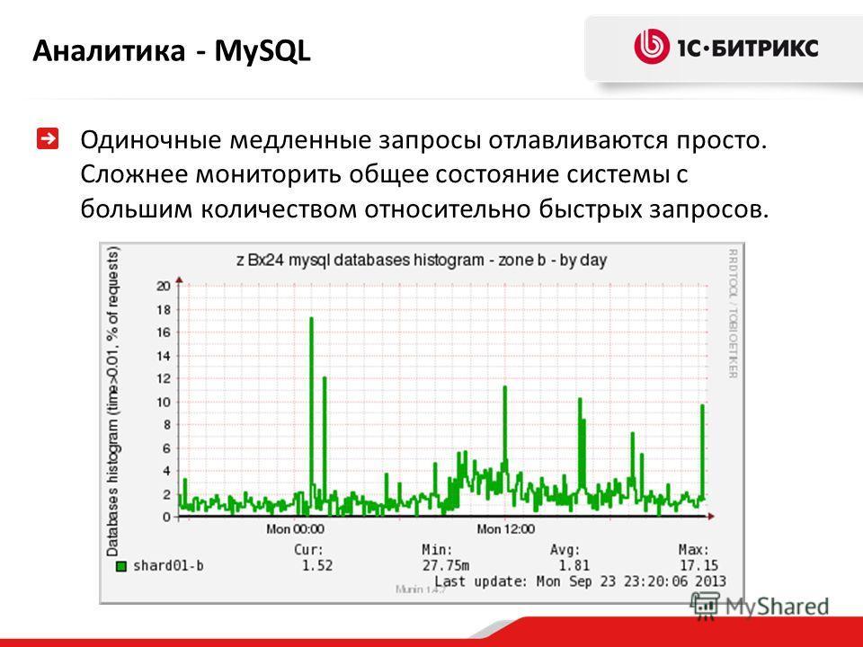 Аналитика - MySQL Одиночные медленные запросы отлавливаются просто. Сложнее мониторить общее состояние системы с большим количеством относительно быстрых запросов.