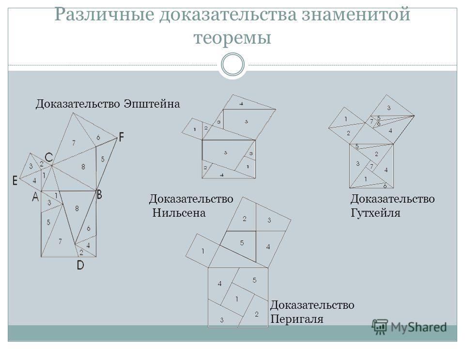 Различные доказательства знаменитой теоремы Доказательство Эпштейна Доказательство Нильсена Доказательство Гутхейля Доказательство Перигаля