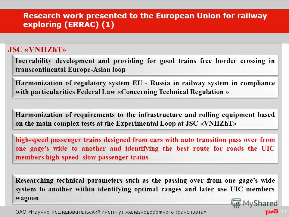 JSC «VNIIZhT» Inerrability development and providing for good trains free border crossing in transcontinental Europe-Asian loop Harmonization of regulatory system EU - Russia in railway system in compliance with particularities Federal Law «Concernin