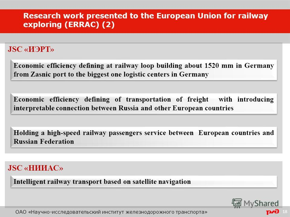 JSC «НИИАС» JSC «ИЭРТ» Intelligent railway transport based on satellite navigation Economic efficiency defining at railway loop building about 1520 mm in Germany from Zasnic port to the biggest one logistic centers in Germany Economic efficiency defi