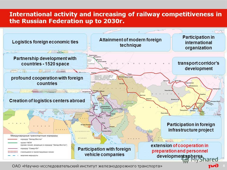transport corridors development Attainment of modern foreign technique extension of cooperation in preparation and personnel development spheres Creation of logistics centers abroad profound cooperation with foreign countries Logistics foreign econom