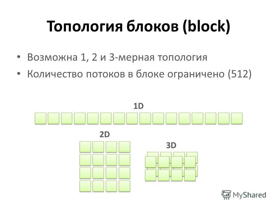 Топология блоков (block) Возможна 1, 2 и 3-мерная топология Количество потоков в блоке ограничено (512) 1D 2D 3D