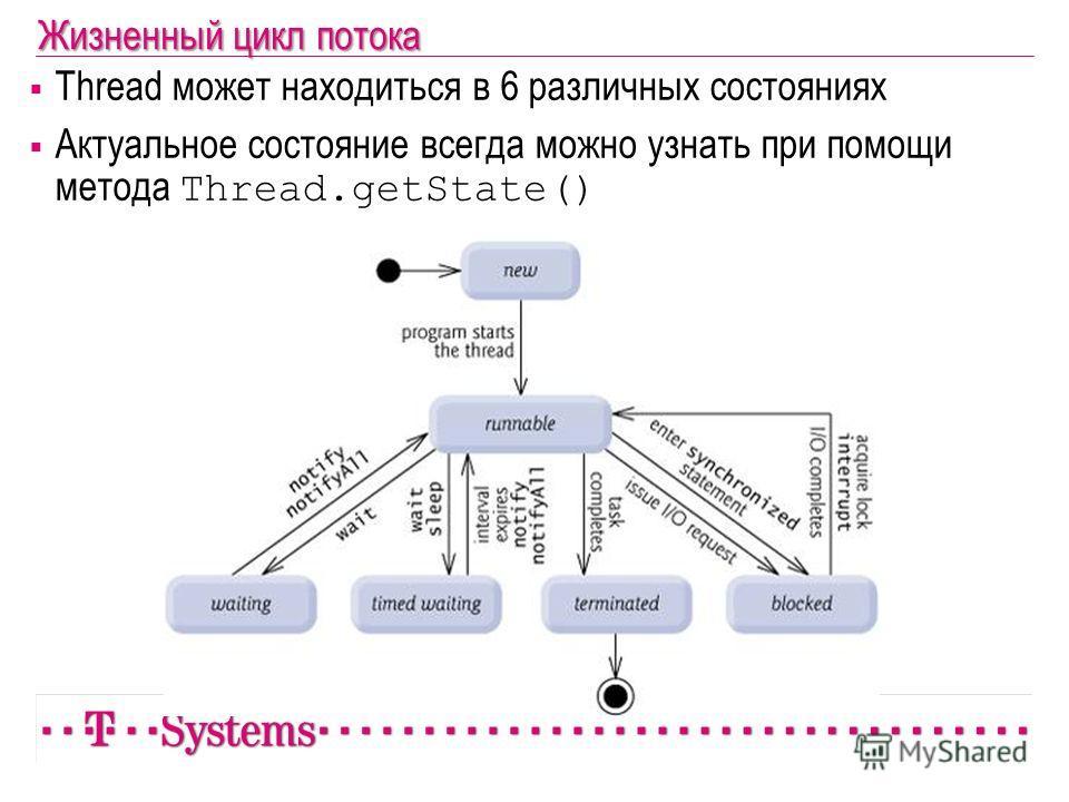 Жизненный цикл потока Thread может находиться в 6 различных состояниях Актуальное состояние всегда можно узнать при помощи метода Thread.getState()