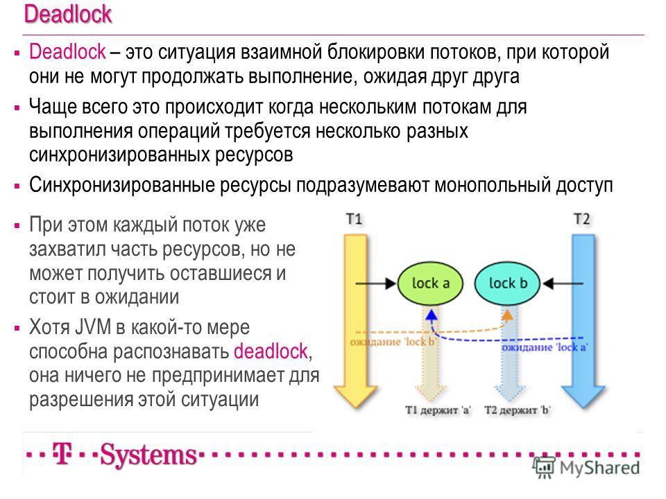 Deadlock Deadlock – это ситуация взаимной блокировки потоков, при которой они не могут продолжать выполнение, ожидая друг друга Чаще всего это происходит когда нескольким потокам для выполнения операций требуется несколько разных синхронизированных р
