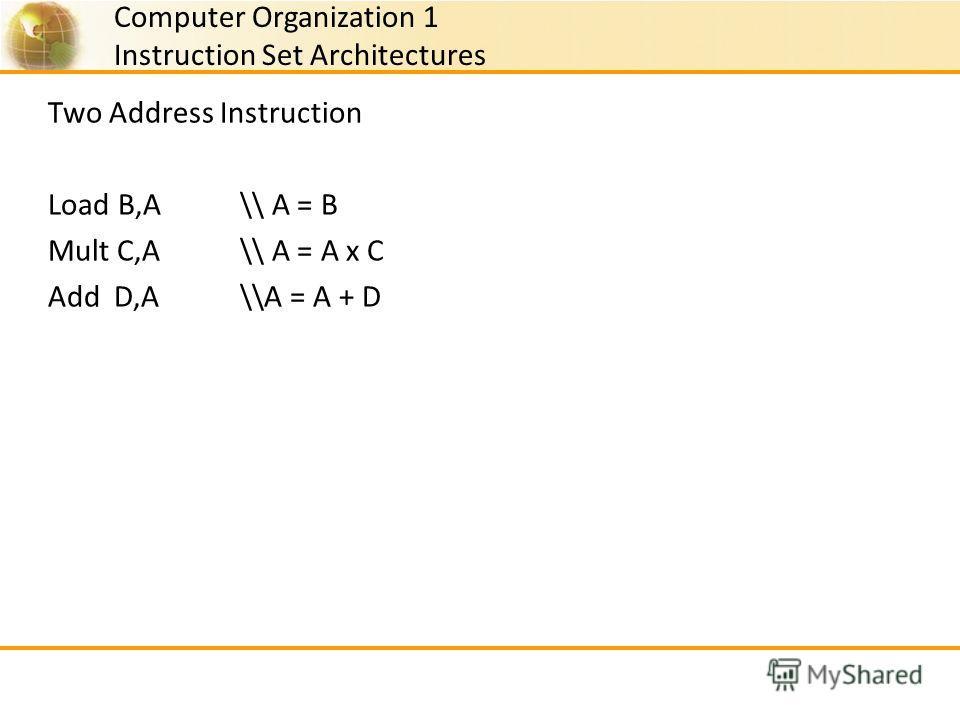 Computer Organization 1 Instruction Set Architectures Two Address Instruction Load B,A\\ A = B Mult C,A\\ A = A x C Add D,A\\A = A + D