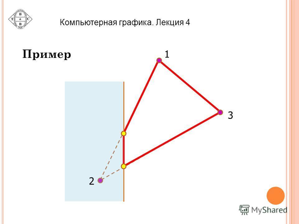 Компьютерная графика. Лекция 4 Пример 1 2 3