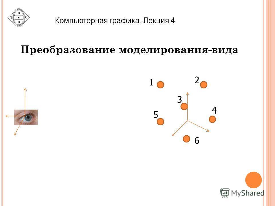 Компьютерная графика. Лекция 4 Преобразование моделирования-вида 1 2 3 4 5 6