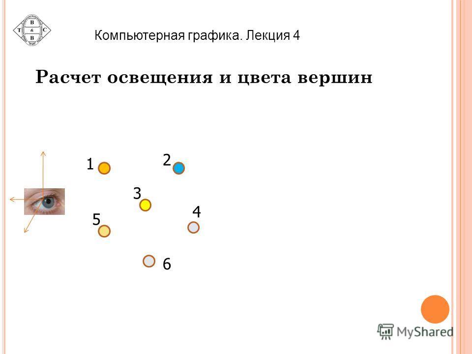 Компьютерная графика. Лекция 4 Расчет освещения и цвета вершин 2 3 4 5 6 1