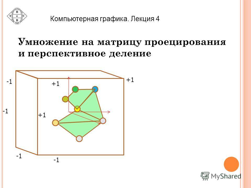 Компьютерная графика. Лекция 4 Умножение на матрицу проецирования и перспективное деление +1 +1 +1