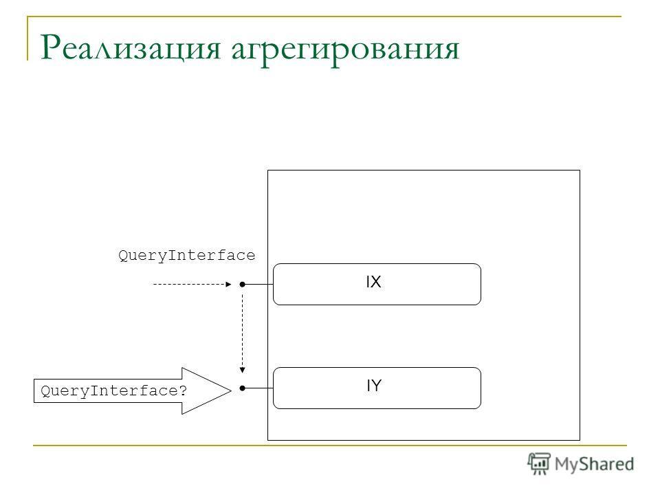 Реализация агрегирования QueryInterface IX IY QueryInterface?