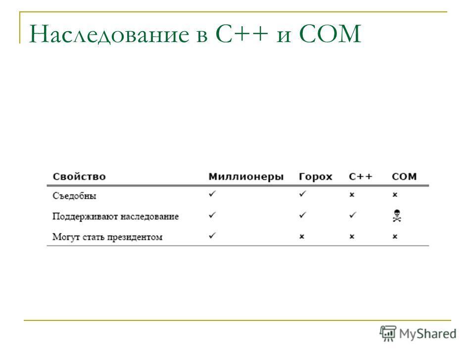 Наследование в С++ и СОМ