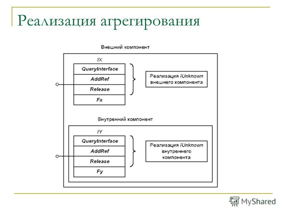 Реализация агрегирования