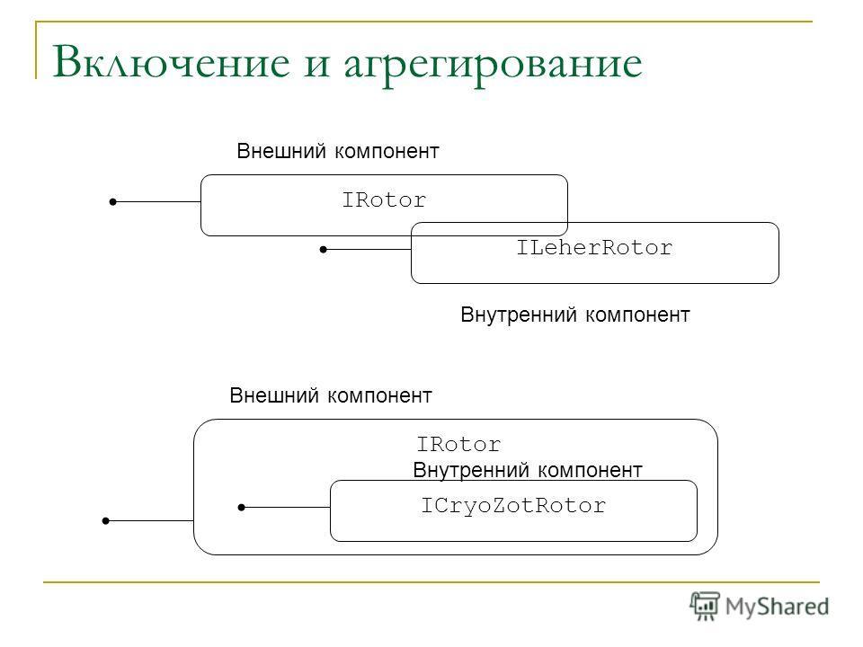 Включение и агрегирование IRotor ILeherRotor ICryoZotRotor IRotor Внешний компонент Внутренний компонент Внешний компонент Внутренний компонент