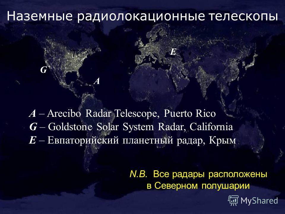 A E G A – Arecibo Radar Telescope, Puerto Rico G – Goldstone Solar System Radar, California E – Евпаторийский планетный радар, Крым Наземные радиолокационные телескопы N.B. Все радары расположены в Северном полушарии