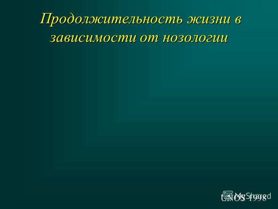 Продолжительность жизни в зависимости от нозологии Продолжительность жизни в зависимости от нозологии UNOS 1998
