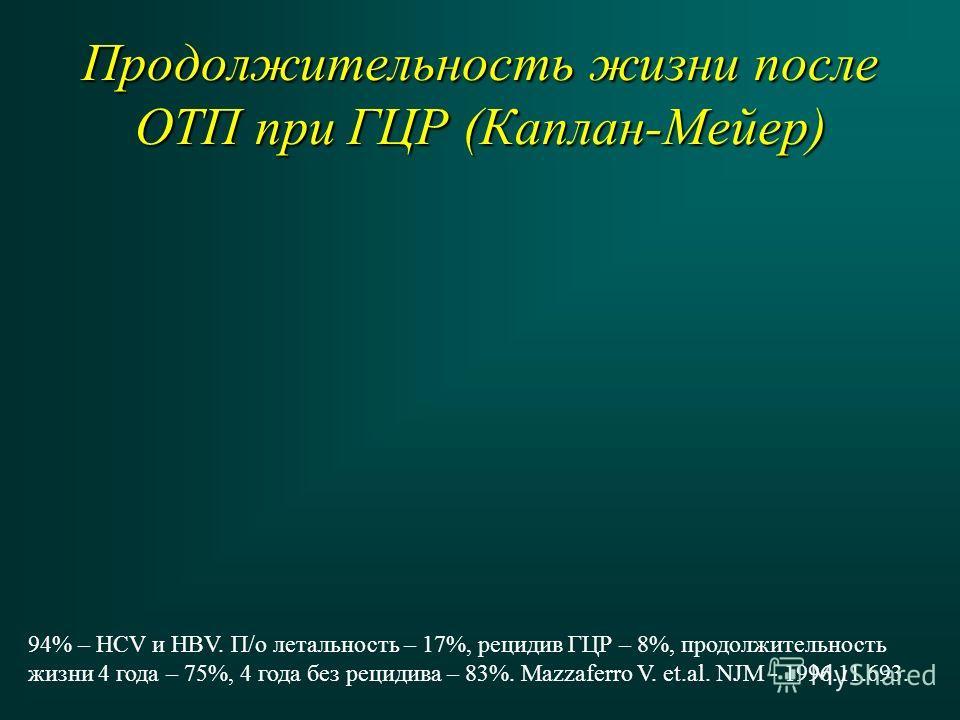 Продолжительность жизни после ОТП при ГЦР (Каплан-Мейер) 94% – HCV и HBV. П/о летальность – 17%, рецидив ГЦР – 8%, продолжительность жизни 4 года – 75%, 4 года без рецидива – 83%. Mazzaferro V. et.al. NJM - 1996.11.693.