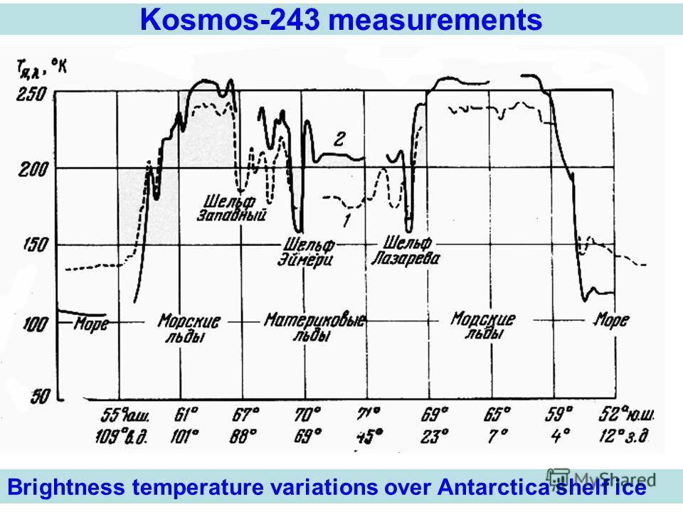 Kosmos-243 measurements Brightness temperature variations over Antarctica shelf ice