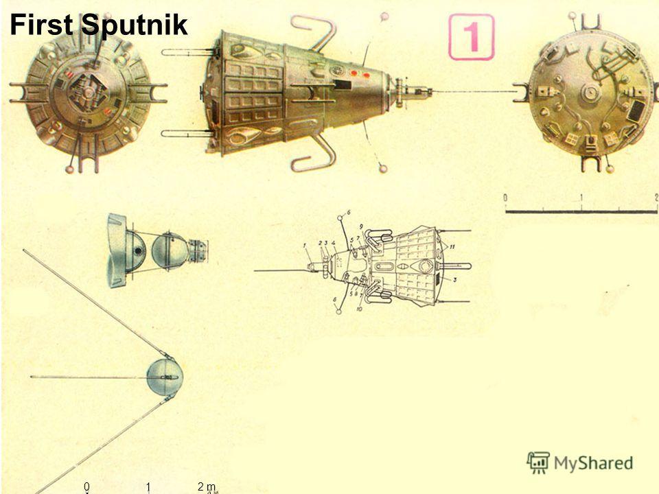 First Sputnik 0 1 2 m