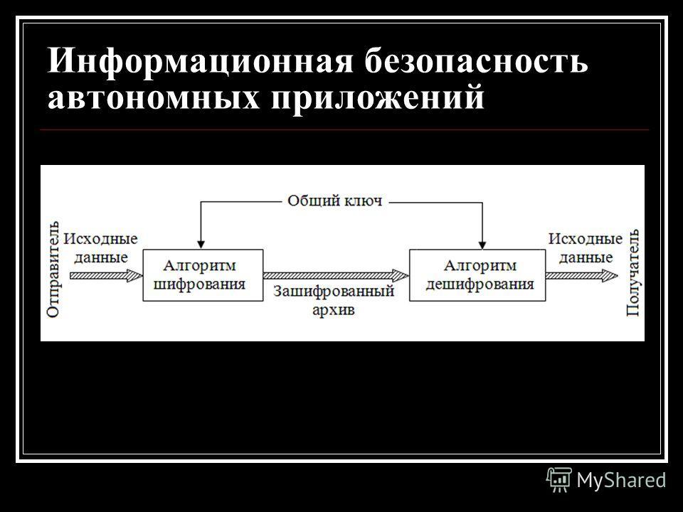 Информационная безопасность автономных приложений