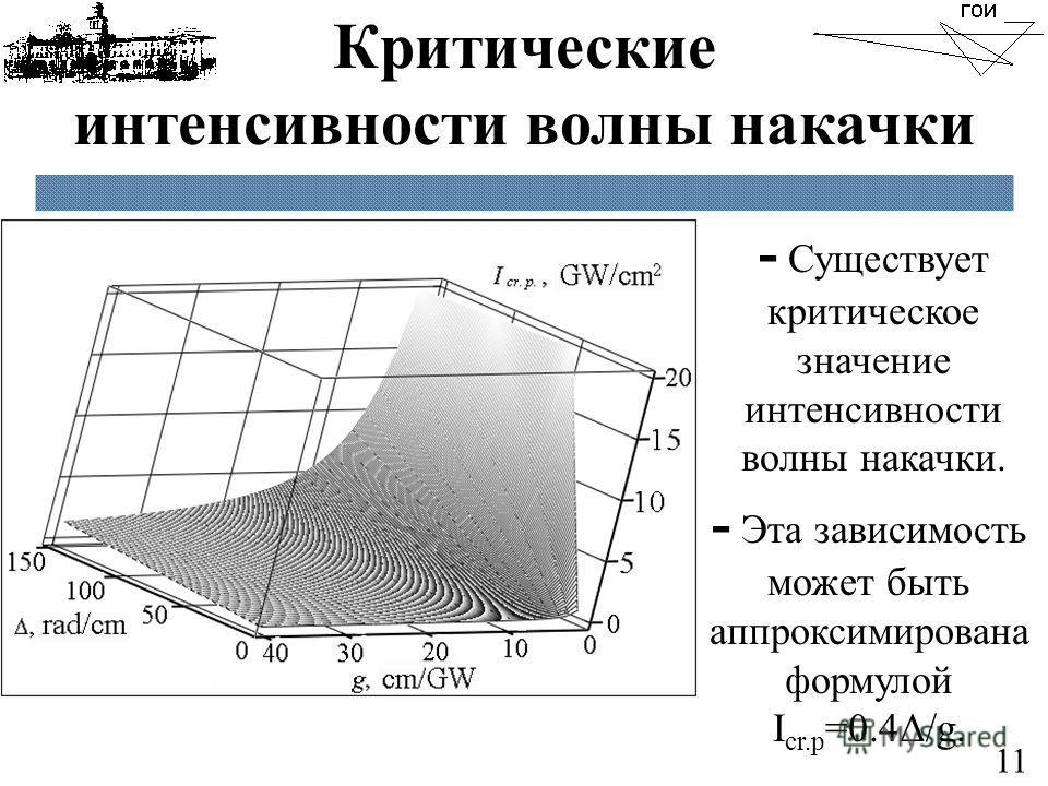 11 Критические интенсивности волны накачки - Существует критическое значение интенсивности волны накачки. - Эта зависимость может быть аппроксимирована формулой I cr.p =0.4Δ/g.