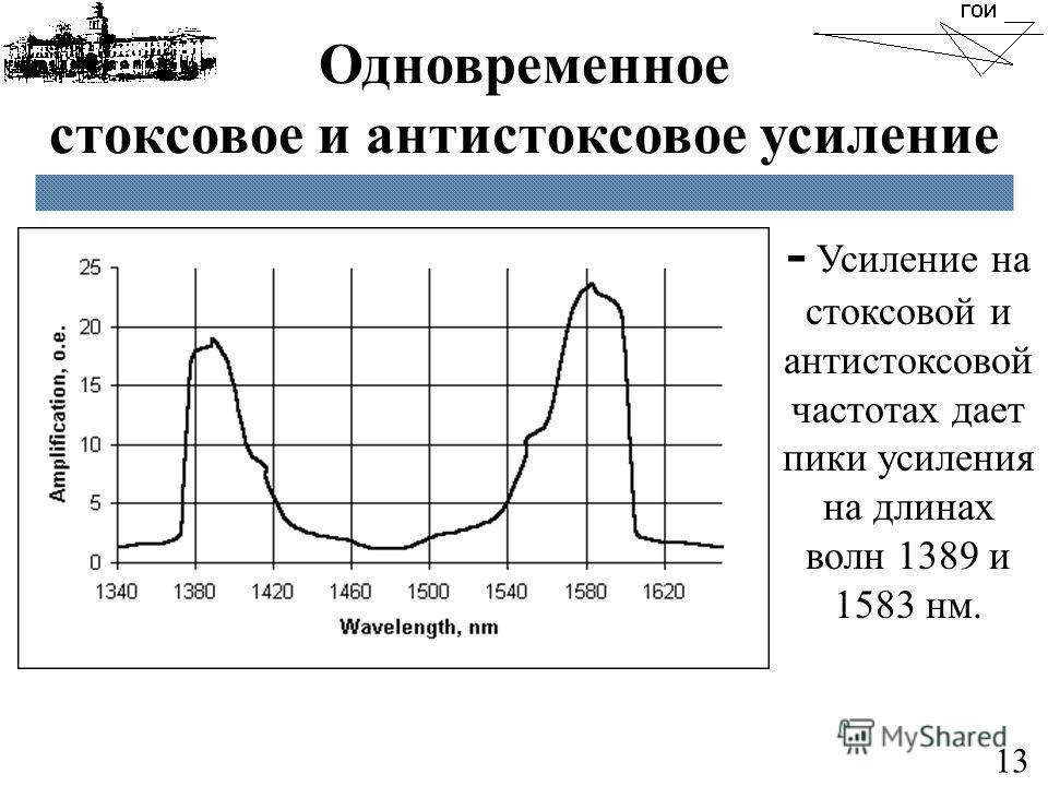 Одновременное стоксовое и антистоксовое усиление 13 - Усиление на стоксовой и антистоксовой частотах дает пики усиления на длинах волн 1389 и 1583 нм.