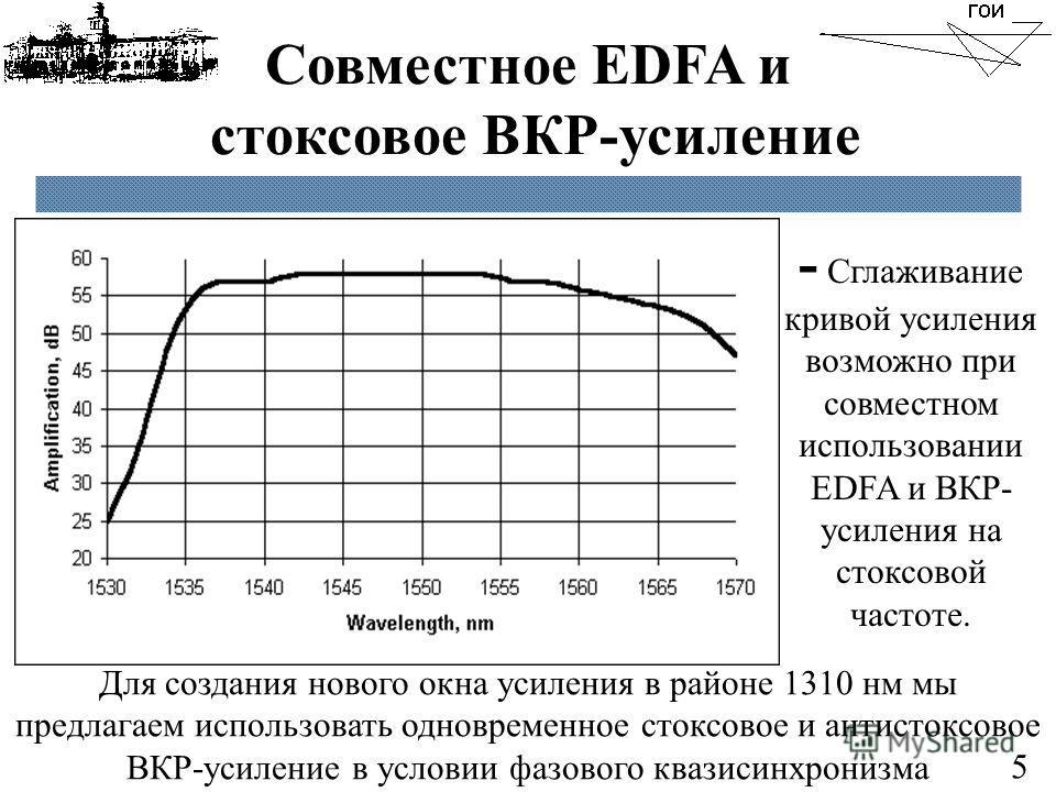 Для создания нового окна усиления в районе 1310 нм мы предлагаем использовать одновременное стоксовое и антистоксовое ВКР-усиление в условии фазового квазисинхронизма Совместное EDFA и стоксовое ВКР-усиление 5 - Сглаживание кривой усиления возможно п