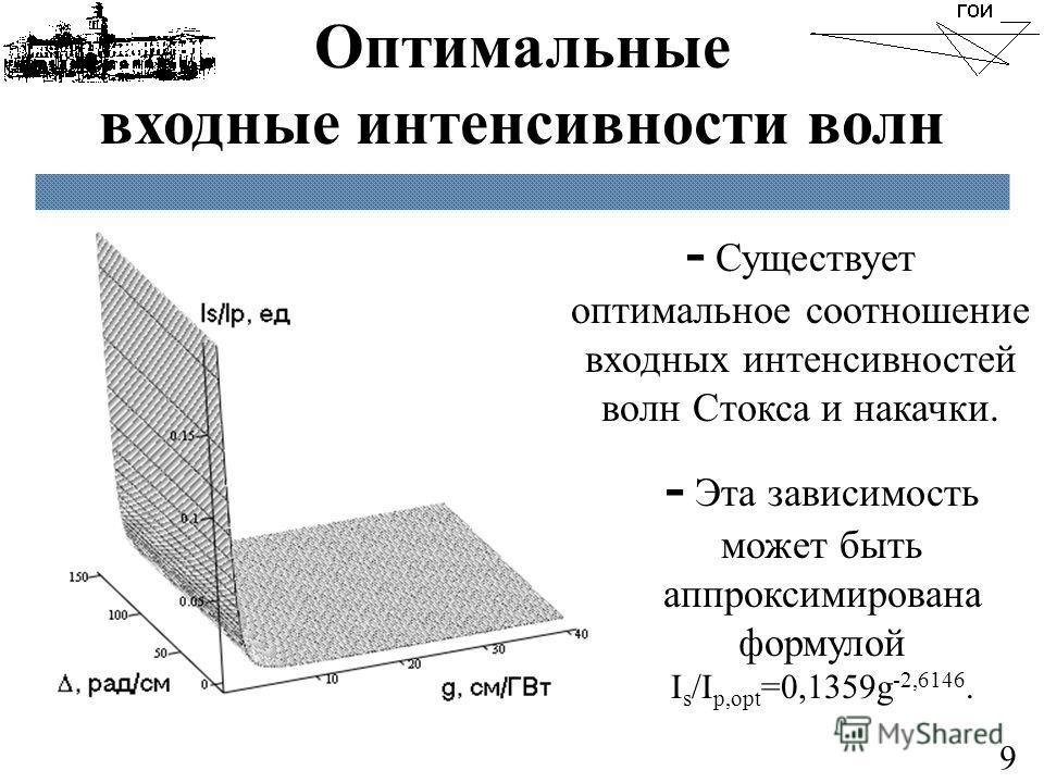 9 Оптимальные входные интенсивности волн - Существует оптимальное соотношение входных интенсивностей волн Стокса и накачки. - Эта зависимость может быть аппроксимирована формулой I s /I p,opt =0,1359g -2,6146.
